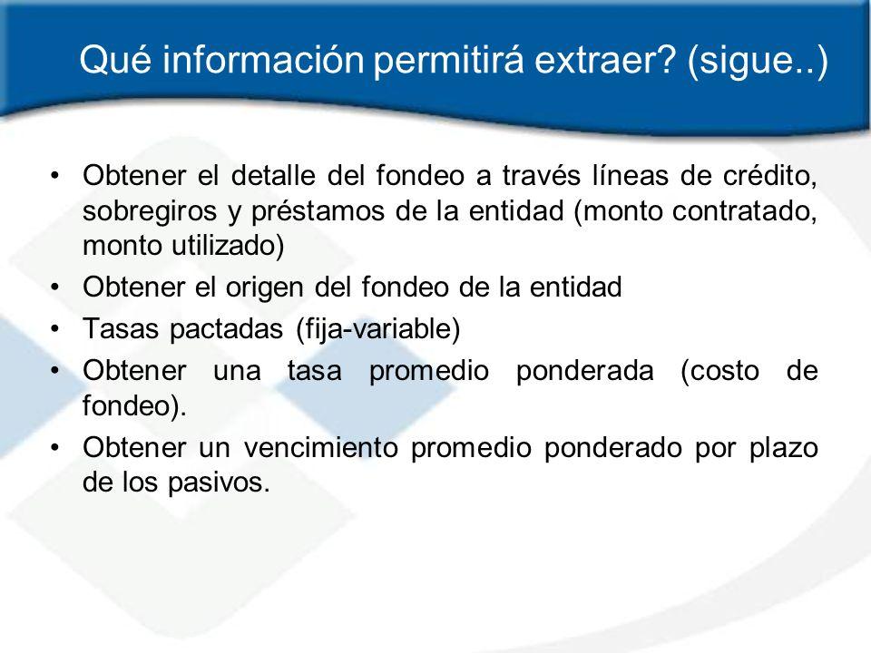 Qué información permitirá extraer? (sigue..) Obtener el detalle del fondeo a través líneas de crédito, sobregiros y préstamos de la entidad (monto con