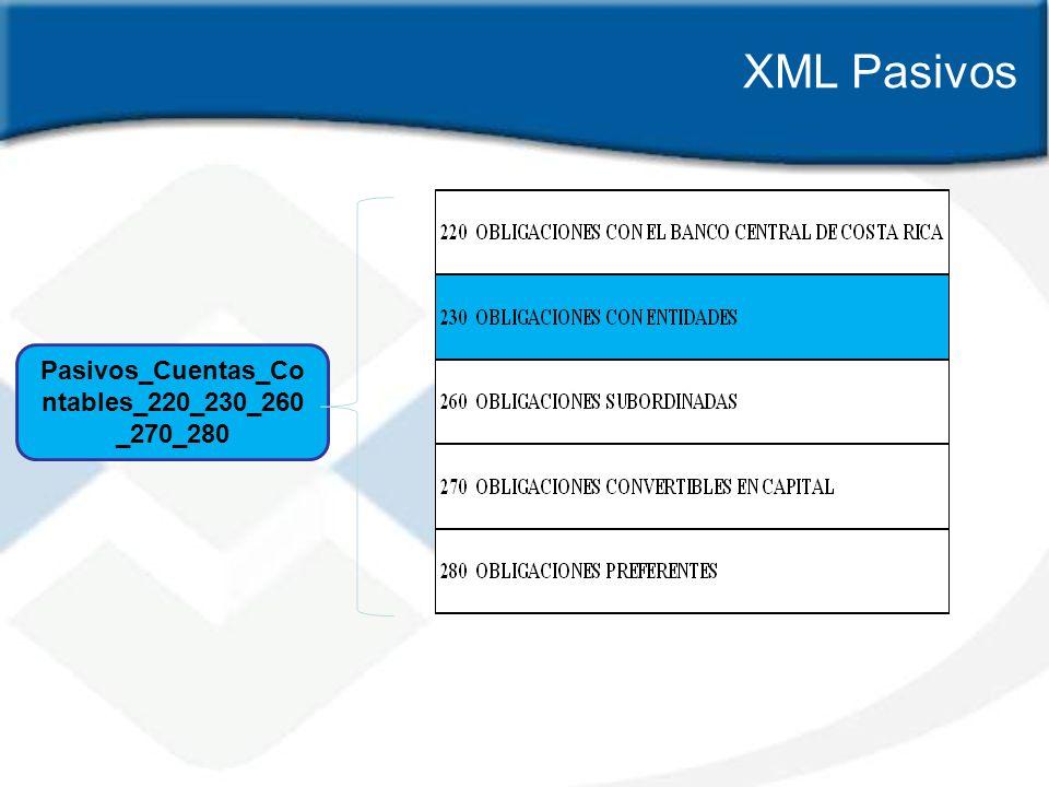 XML Pasivos Pasivos_Cuentas_Co ntables_220_230_260 _270_280