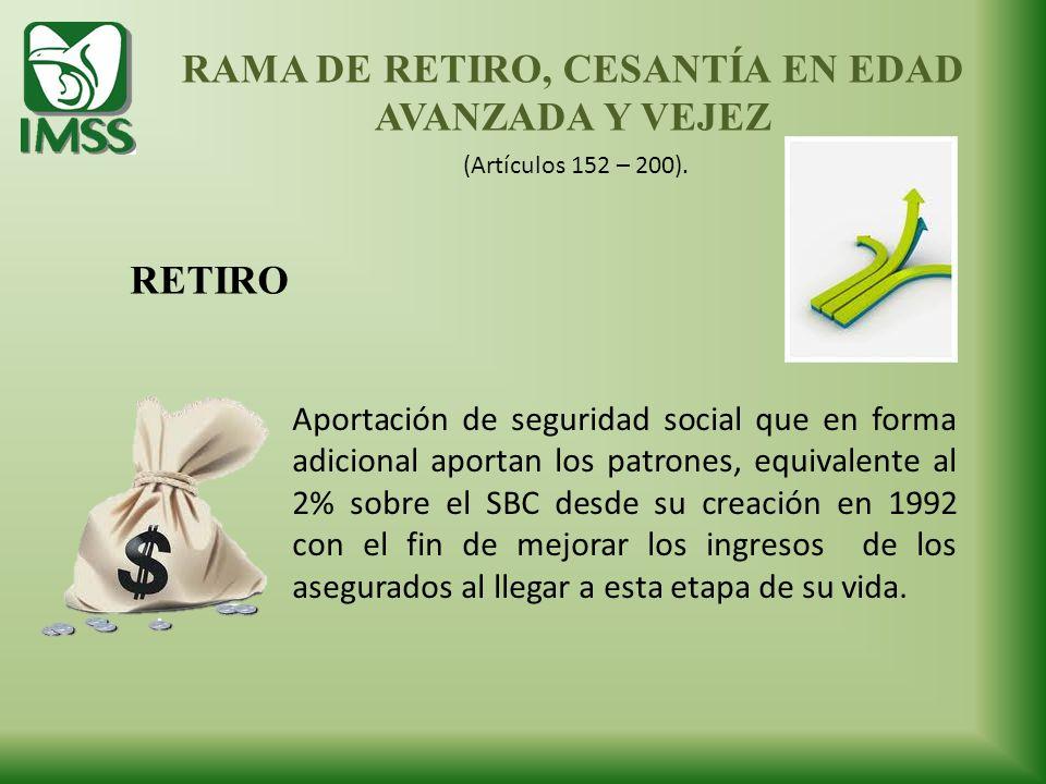RAMA DE RETIRO, CESANTÍA EN EDAD AVANZADA Y VEJEZ (Artículos 152 – 200). RETIRO Aportación de seguridad social que en forma adicional aportan los patr