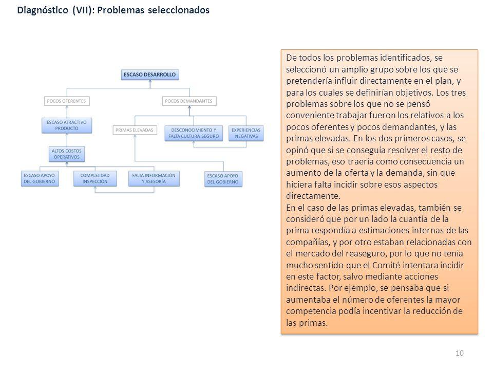 Diagnóstico (VII): Problemas seleccionados De todos los problemas identificados, se seleccionó un amplio grupo sobre los que se pretendería influir di