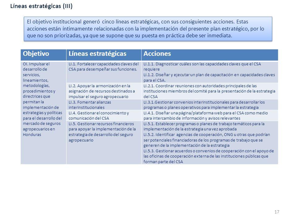 Líneas estratégicas (III) ObjetivoLíneas estratégicasAcciones OI. Impulsar el desarrollo de servicios, lineamientos, metodologías, procedimientos y di