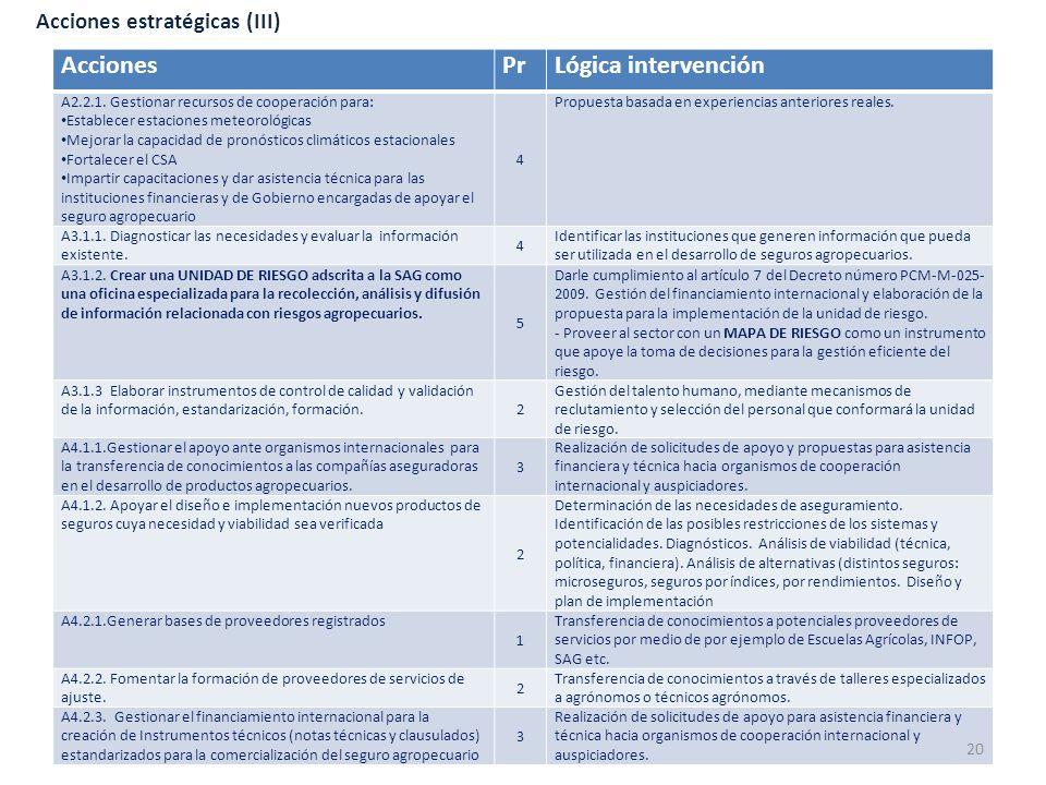 Acciones estratégicas (III) AccionesPrLógica intervención A2.2.1. Gestionar recursos de cooperación para: Establecer estaciones meteorológicas Mejorar