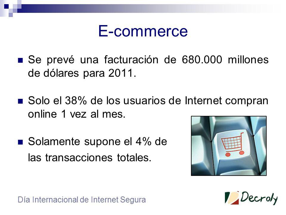 ¿Es seguro el e-commerce? Día Internacional de Internet Segura
