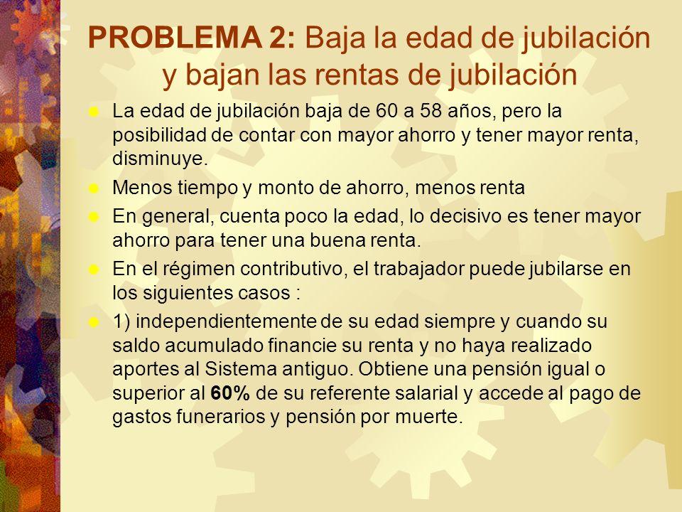 PROBLEMA 2: Baja la edad de jubilación y bajan las rentas de jubilación La edad de jubilación baja de 60 a 58 años, pero la posibilidad de contar con