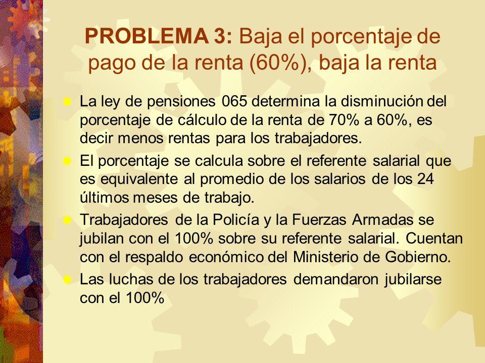 PROBLEMA 3: Baja el porcentaje de pago de la renta (60%), baja la renta La ley de pensiones 065 determina la disminución del porcentaje de cálculo de