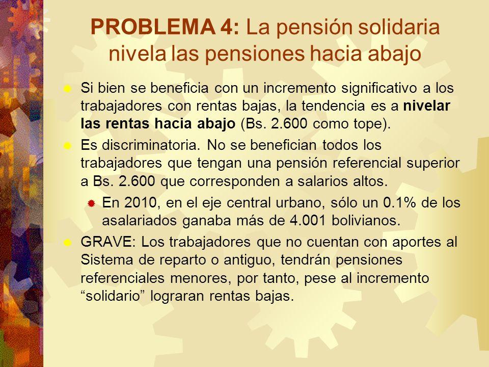 PROBLEMA 4: La pensión solidaria nivela las pensiones hacia abajo Si bien se beneficia con un incremento significativo a los trabajadores con rentas b