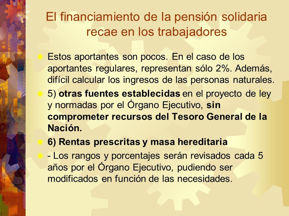 El financiamiento de la pensión solidaria recae en los trabajadores Estos aportantes son pocos. En el caso de los aportantes regulares, representan só