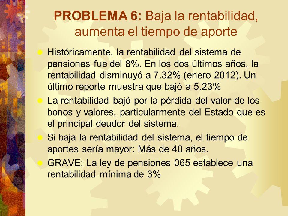 PROBLEMA 6: Baja la rentabilidad, aumenta el tiempo de aporte Históricamente, la rentabilidad del sistema de pensiones fue del 8%. En los dos últimos