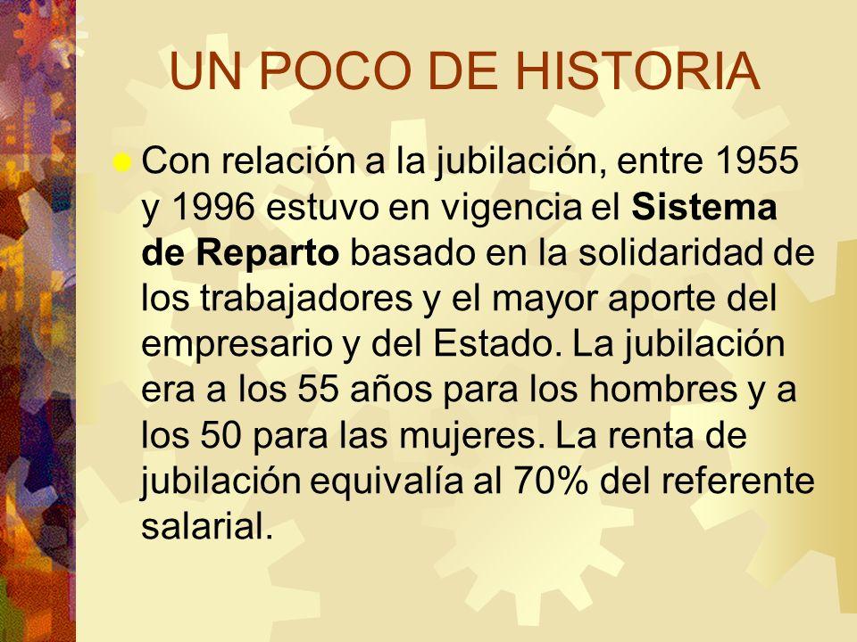 UN POCO DE HISTORIA Con relación a la jubilación, entre 1955 y 1996 estuvo en vigencia el Sistema de Reparto basado en la solidaridad de los trabajado