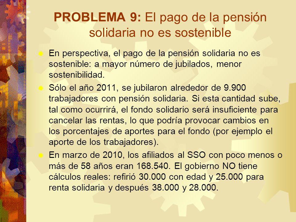 PROBLEMA 9: El pago de la pensión solidaria no es sostenible En perspectiva, el pago de la pensión solidaria no es sostenible: a mayor número de jubil