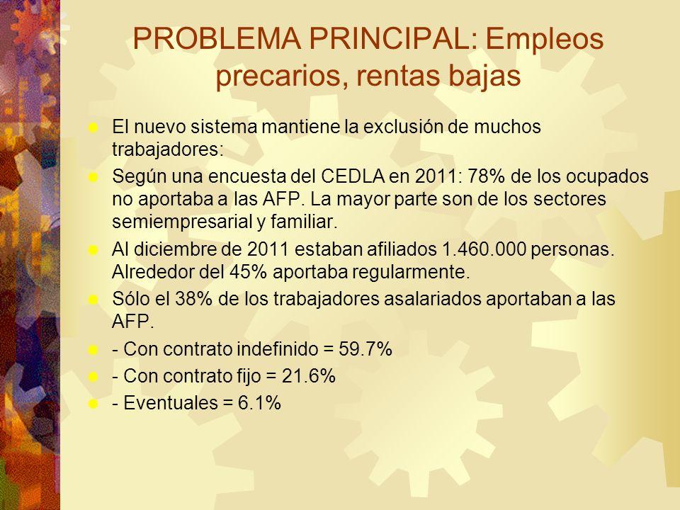 PROBLEMA PRINCIPAL: Empleos precarios, rentas bajas El nuevo sistema mantiene la exclusión de muchos trabajadores: Según una encuesta del CEDLA en 201