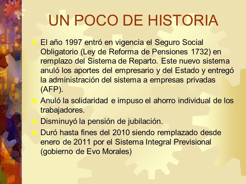 UN POCO DE HISTORIA El año 1997 entró en vigencia el Seguro Social Obligatorio (Ley de Reforma de Pensiones 1732) en remplazo del Sistema de Reparto.
