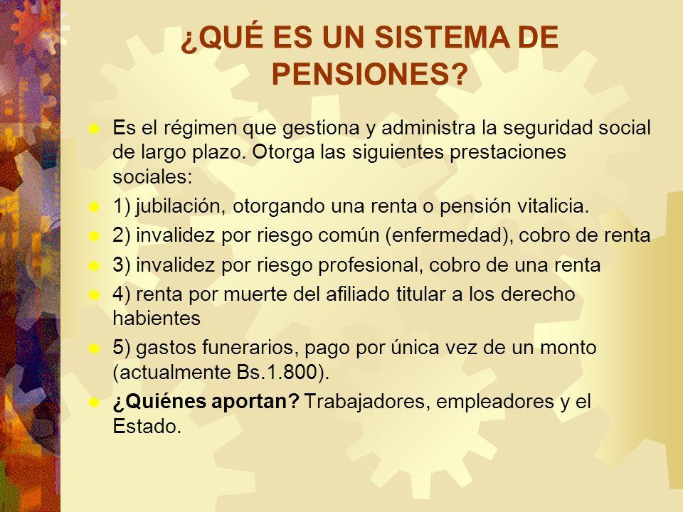 ¿QUÉ ES UN SISTEMA DE PENSIONES? Es el régimen que gestiona y administra la seguridad social de largo plazo. Otorga las siguientes prestaciones social