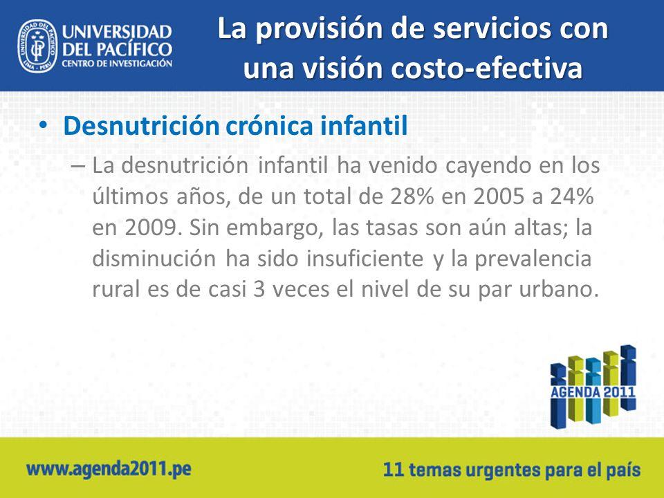 La provisión de servicios con una visión costo-efectiva Desnutrición crónica infantil – La desnutrición infantil ha venido cayendo en los últimos años, de un total de 28% en 2005 a 24% en 2009.
