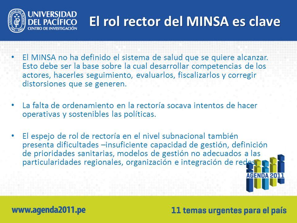 El rol rector del MINSA es clave El MINSA no ha definido el sistema de salud que se quiere alcanzar.