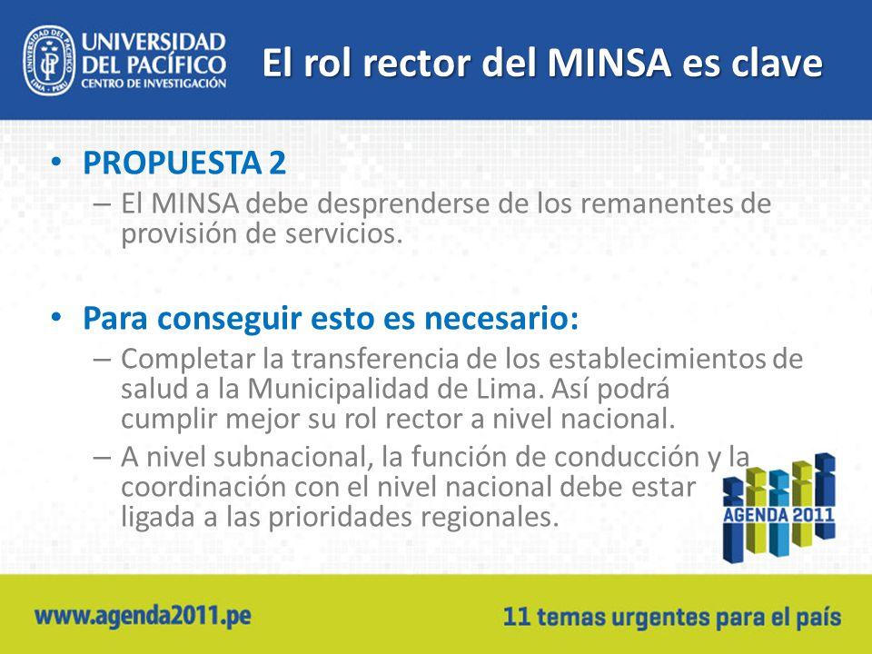 El rol rector del MINSA es clave PROPUESTA 2 – El MINSA debe desprenderse de los remanentes de provisión de servicios.