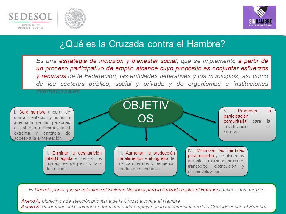 10 Es una estrategia de inclusión y bienestar social, que se implementó a partir de un proceso participativo de amplio alcance cuyo propósito es conju