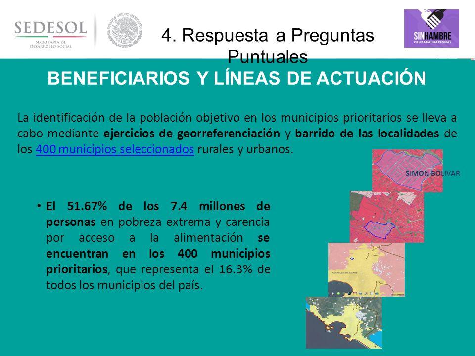 20 BENEFICIARIOS Y LÍNEAS DE ACTUACIÓN El 51.67% de los 7.4 millones de personas en pobreza extrema y carencia por acceso a la alimentación se encuent