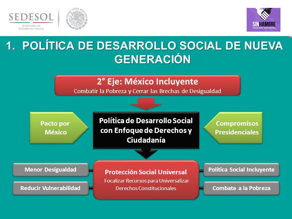 3 1. POLÍTICA DE DESARROLLO SOCIAL DE NUEVA GENERACIÓN 2° Eje: México Incluyente Combatir la Pobreza y Cerrar las Brechas de Desigualdad 2° Eje: Méxic