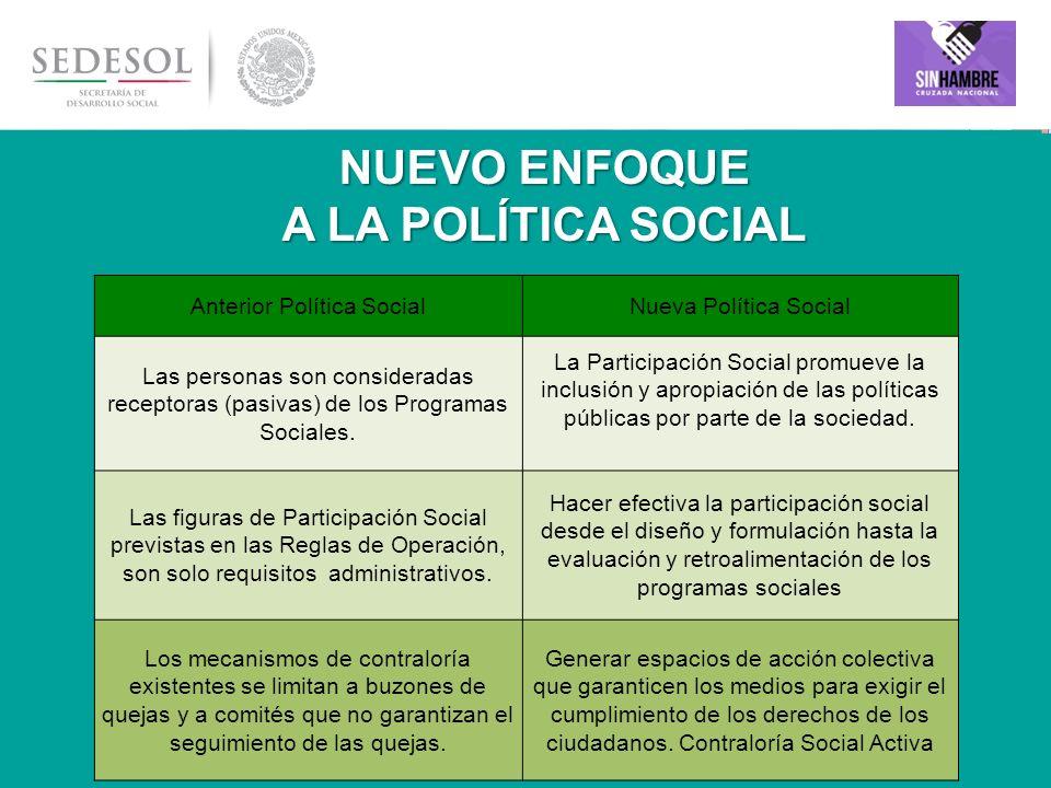 31 NUEVO ENFOQUE A LA POLÍTICA SOCIAL Anterior Política SocialNueva Política Social Las personas son consideradas receptoras (pasivas) de los Programa