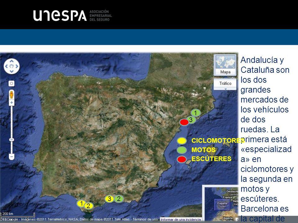 Andalucía y Cataluña son los dos grandes mercados de los vehículos de dos ruedas.