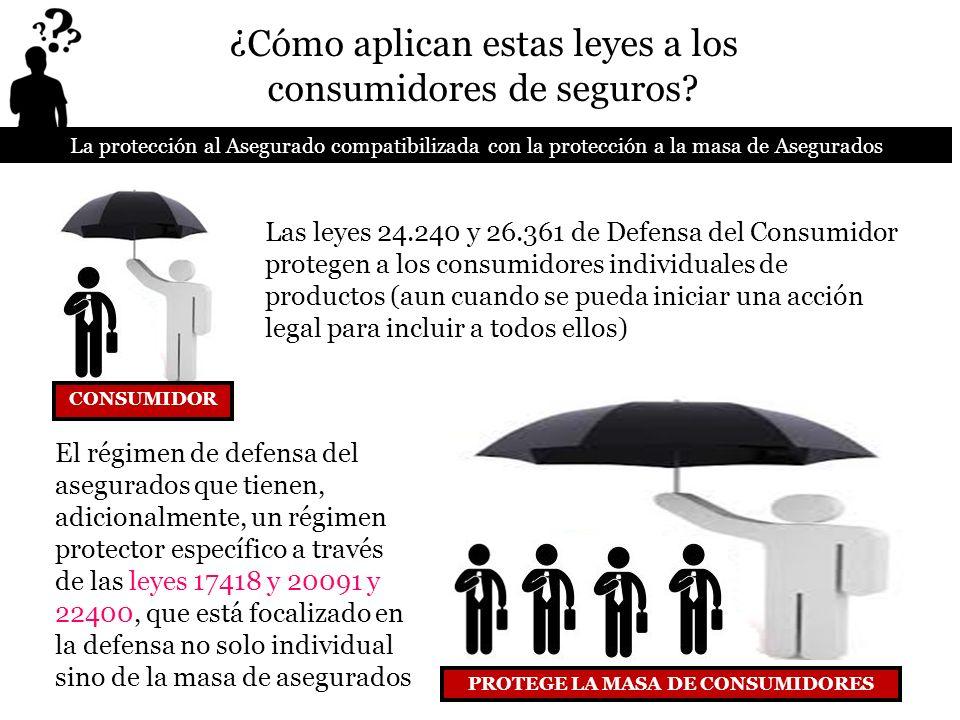 La protección al Asegurado compatibilizada con la protección a la masa de Asegurados CONSUMIDOR PROTEGE LA MASA DE CONSUMIDORES Las leyes 24.240 y 26.