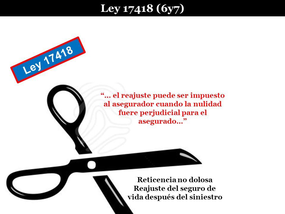 Ley 17418 (6y7) … el reajuste puede ser impuesto al asegurador cuando la nulidad fuere perjudicial para el asegurado… Reticencia no dolosa Reajuste de