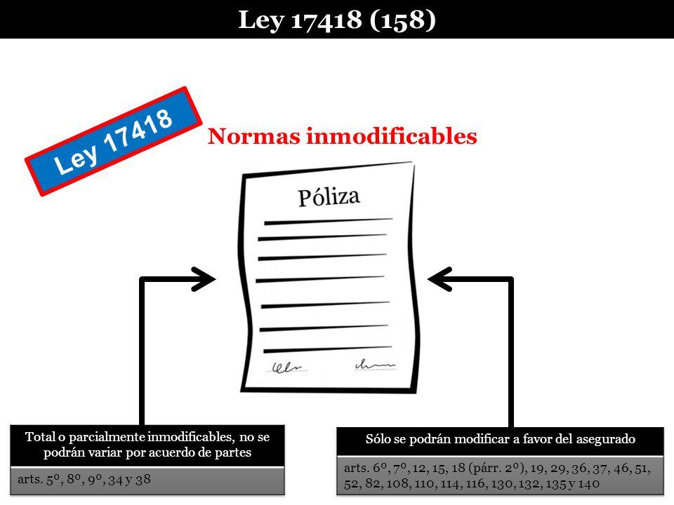 Ley 17418 (158) Normas inmodificables Ley 17418