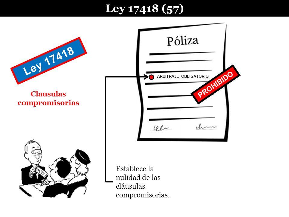 Clausulas compromisorias ARBITRAJE OBLIGATORIO Ley 17418 (57) PROHIBIDO Establece la nulidad de las cláusulas compromisorias. Ley 17418