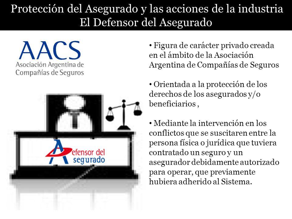 Protección del Asegurado y las acciones de la industria El Defensor del Asegurado DOAA Figura de carácter privado creada en el ámbito de la Asociación