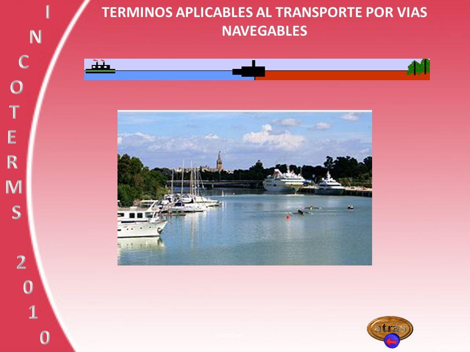 conclusiones TERMINOS APLICABLES AL TRANSPORTE POR VIAS NAVEGABLES
