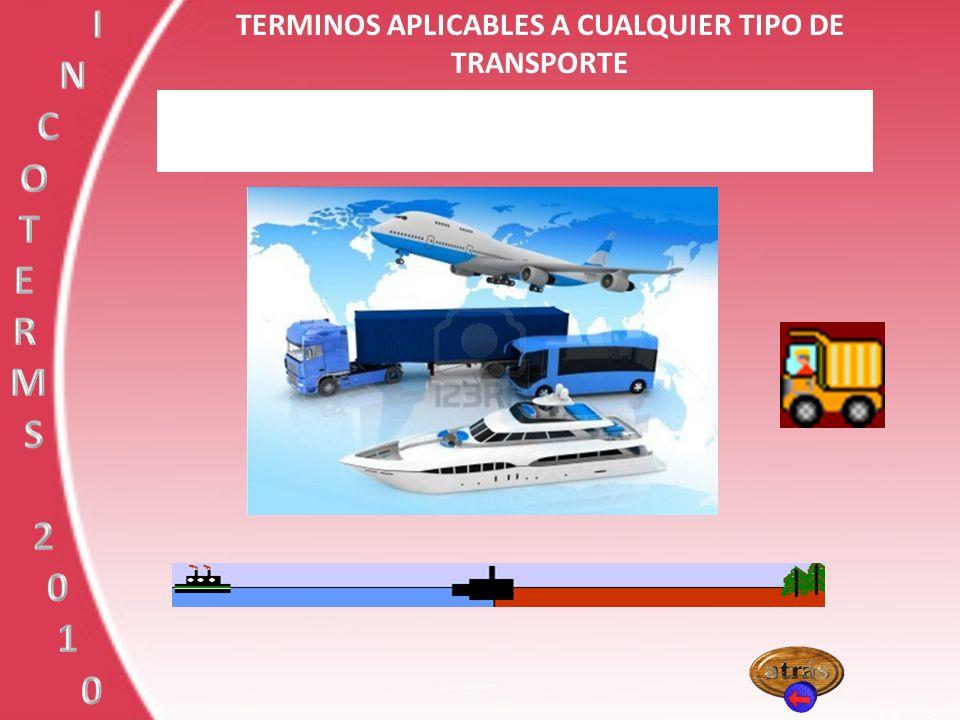 conclusiones TERMINOS APLICABLES A CUALQUIER TIPO DE TRANSPORTE