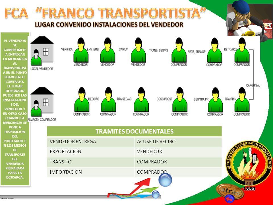 REVISIÓN DE LITERATURA TRAMITES DOCUMENTALES VENDEDOR ENTREGACARTA DE PORTE EXPORTACIONVENDEDOR TRANSITOCOMPRADOR IMPORTACIONCOMPRADOR EL VENDEDOR CORRE CON LOS GASTOS DE TRANSPORTE HASTA EL PUNTO DE DESTINO PACTADO SIN EMBARGO LOS RIESGOS Y DEMAS COSTES SURGIDOS UNA VEZ QUE LA MERCANCIA ES ENTREGADA AL TRANSPORTIST A SON POR CUENTA DEL COMPRADOR