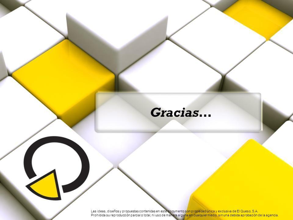 Gracias… Las ideas, diseños y propuestas contenidas en este documento son propiedad única y exclusiva de El Queso, S.A.