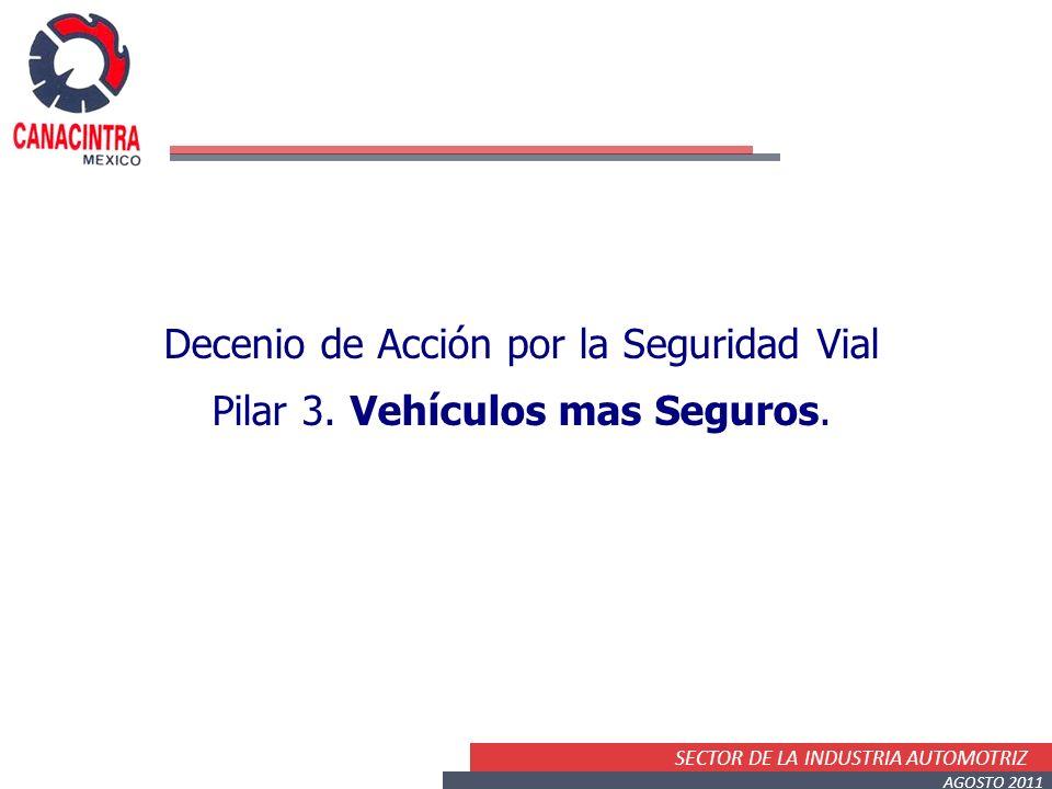 SECTOR DE LA INDUSTRIA AUTOMOTRIZ AGOSTO 2011 Decenio de Acción por la Seguridad Vial Pilar 3. Vehículos mas Seguros.