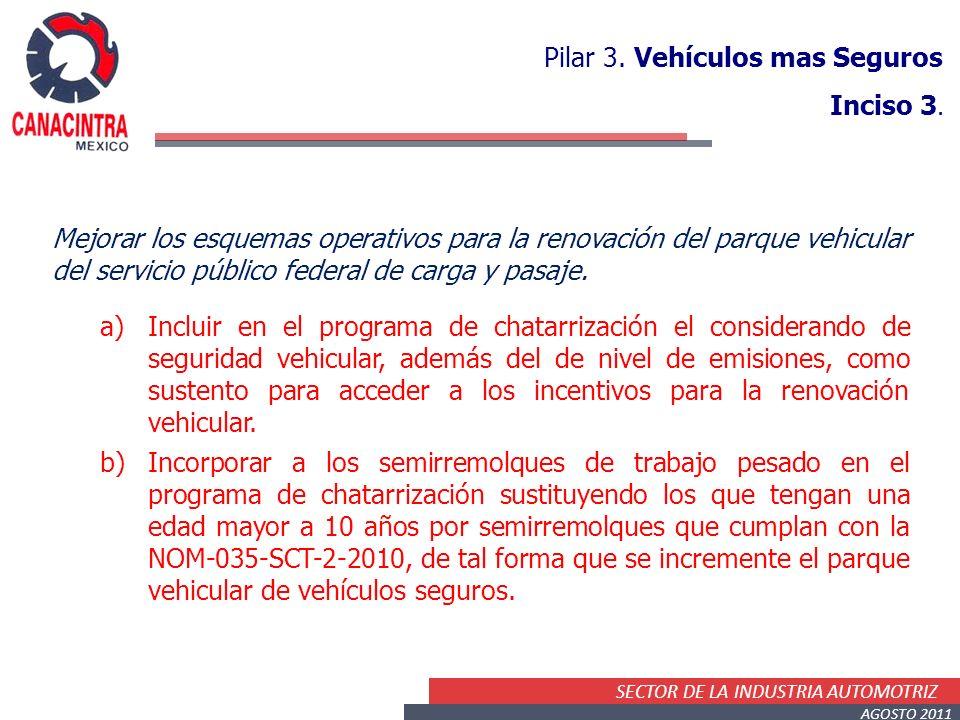 SECTOR DE LA INDUSTRIA AUTOMOTRIZ AGOSTO 2011 Pilar 3. Vehículos mas Seguros Inciso 3. Mejorar los esquemas operativos para la renovación del parque v