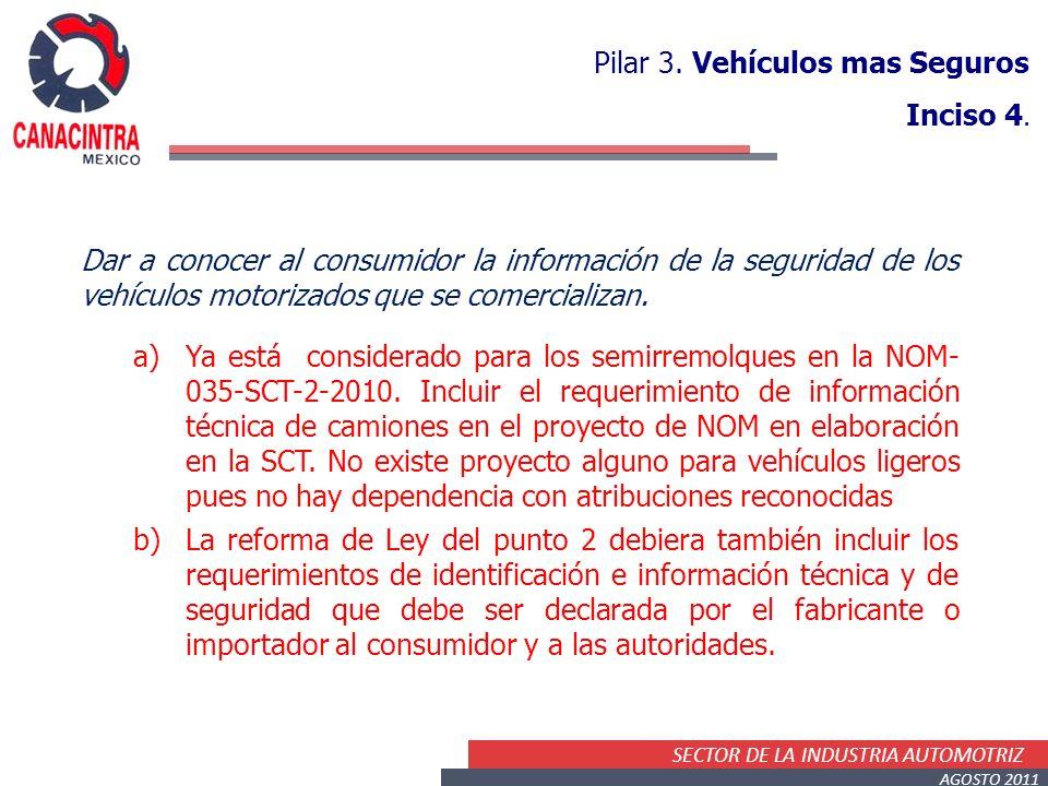 SECTOR DE LA INDUSTRIA AUTOMOTRIZ AGOSTO 2011 Pilar 3. Vehículos mas Seguros Inciso 4. Dar a conocer al consumidor la información de la seguridad de l