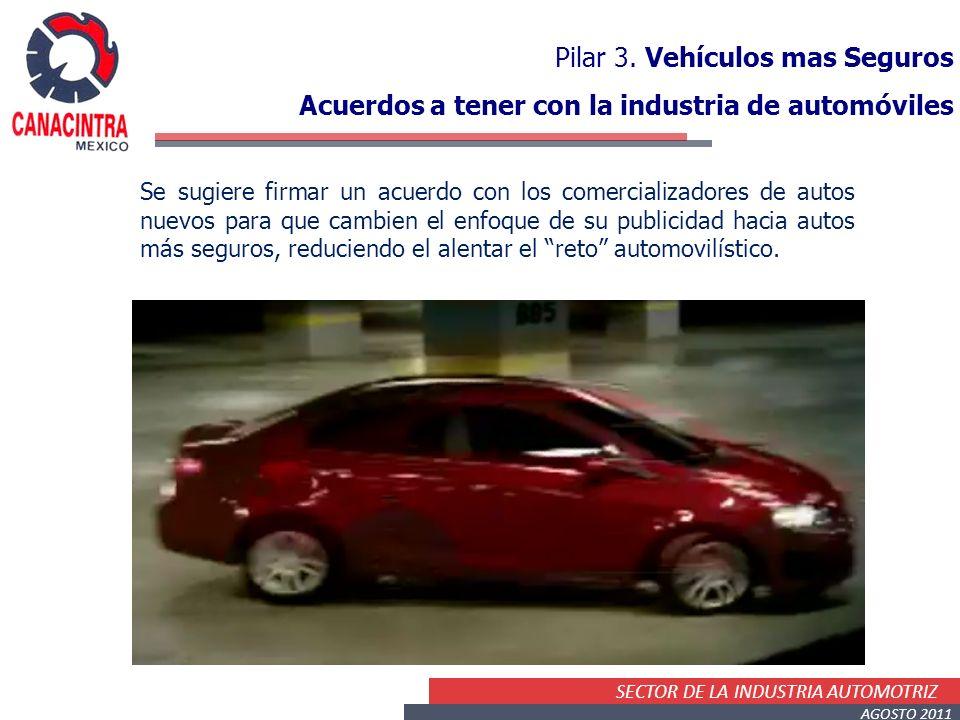 SECTOR DE LA INDUSTRIA AUTOMOTRIZ AGOSTO 2011 Pilar 3. Vehículos mas Seguros Acuerdos a tener con la industria de automóviles Se sugiere firmar un acu