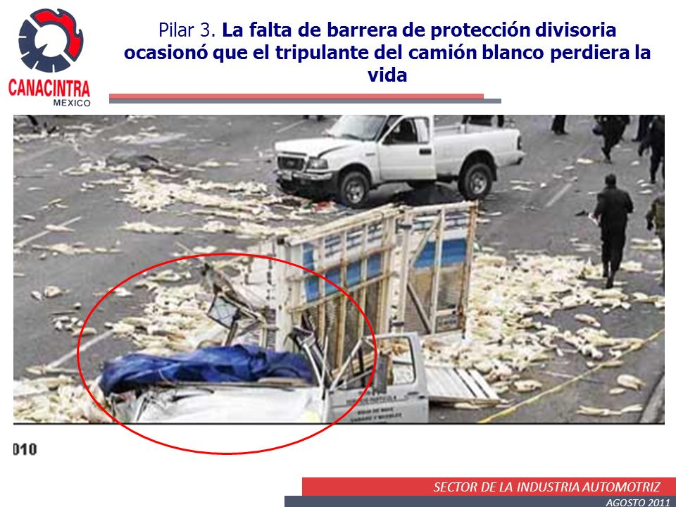 SECTOR DE LA INDUSTRIA AUTOMOTRIZ AGOSTO 2011 Pilar 3. La falta de barrera de protección divisoria ocasionó que el tripulante del camión blanco perdie
