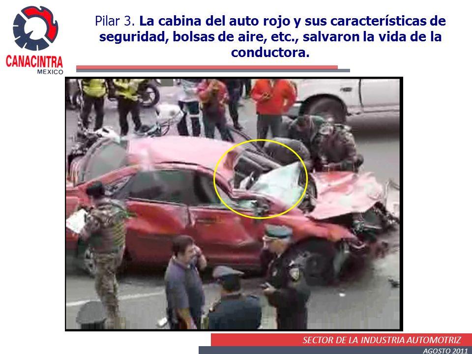 SECTOR DE LA INDUSTRIA AUTOMOTRIZ AGOSTO 2011 Pilar 3. La cabina del auto rojo y sus características de seguridad, bolsas de aire, etc., salvaron la v