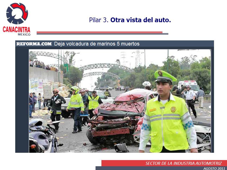 SECTOR DE LA INDUSTRIA AUTOMOTRIZ AGOSTO 2011 Pilar 3. Otra vista del auto.