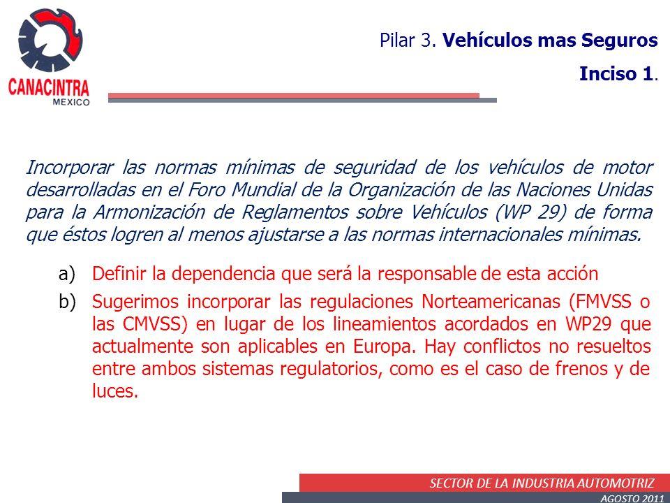 SECTOR DE LA INDUSTRIA AUTOMOTRIZ AGOSTO 2011 Incorporar las normas mínimas de seguridad de los vehículos de motor desarrolladas en el Foro Mundial de la Organización de las Naciones Unidas para la Armonización de Reglamentos sobre Vehículos (WP 29) de forma que éstos logren al menos ajustarse a las normas internacionales mínimas.
