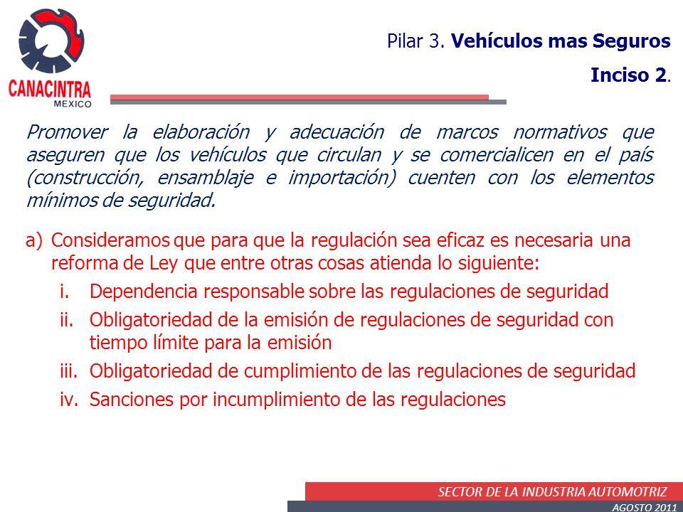 SECTOR DE LA INDUSTRIA AUTOMOTRIZ AGOSTO 2011 Promover la elaboración y adecuación de marcos normativos que aseguren que los vehículos que circulan y se comercialicen en el país (construcción, ensamblaje e importación) cuenten con los elementos mínimos de seguridad.