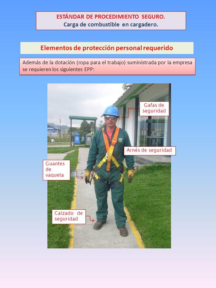Elementos de protección personal requerido Además de la dotación (ropa para el trabajo) suministrada por la empresa se requieren los siguientes EPP: Gafas de seguridad Guantes de vaqueta ESTÁNDAR DE PROCEDIMIENTO SEGURO.