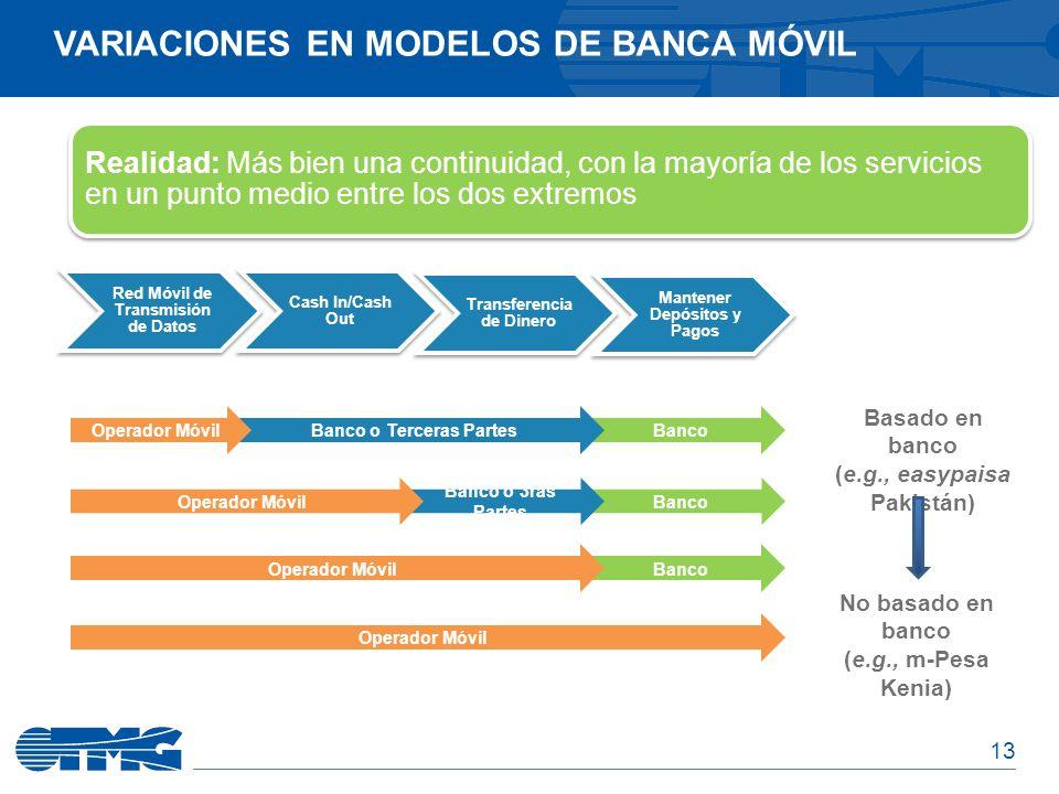 13 VARIACIONES EN MODELOS DE BANCA MÓVIL Operador Móvil BancoOperador Móvil Banco Banco ó 3ras Partes Operador Móvil BancoBanco o Terceras PartesOpera