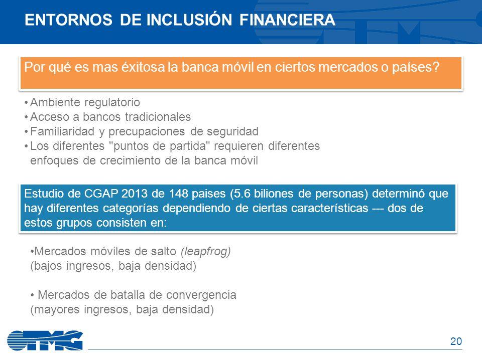 20 Por qué es mas éxitosa la banca móvil en ciertos mercados o países? ENTORNOS DE INCLUSIÓN FINANCIERA Estudio de CGAP 2013 de 148 paises (5.6 bilion