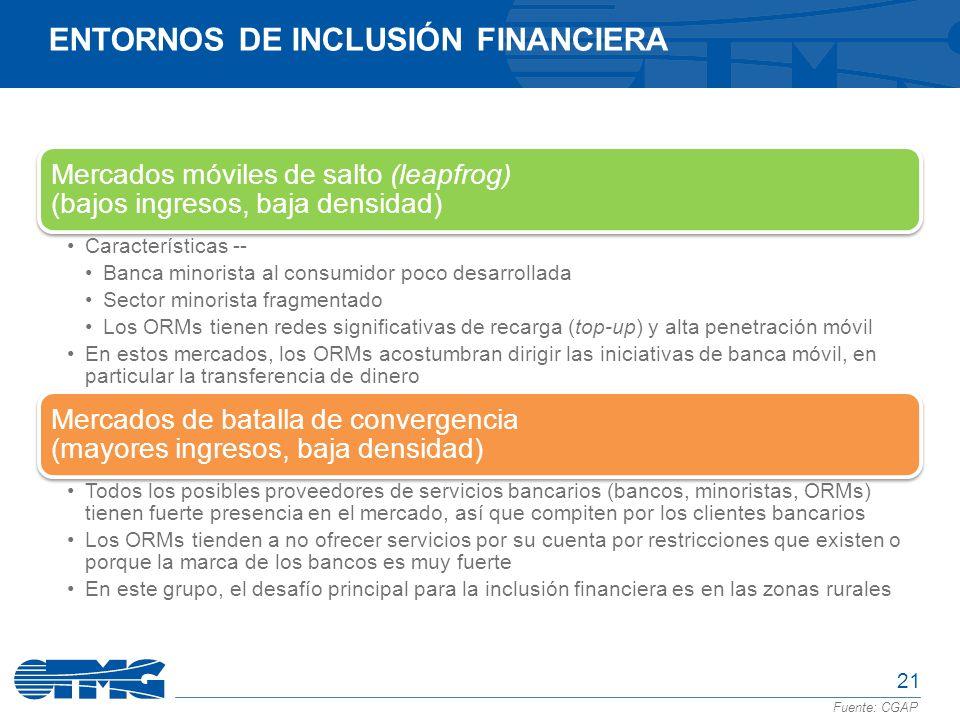 21 ENTORNOS DE INCLUSIÓN FINANCIERA Fuente: CGAP