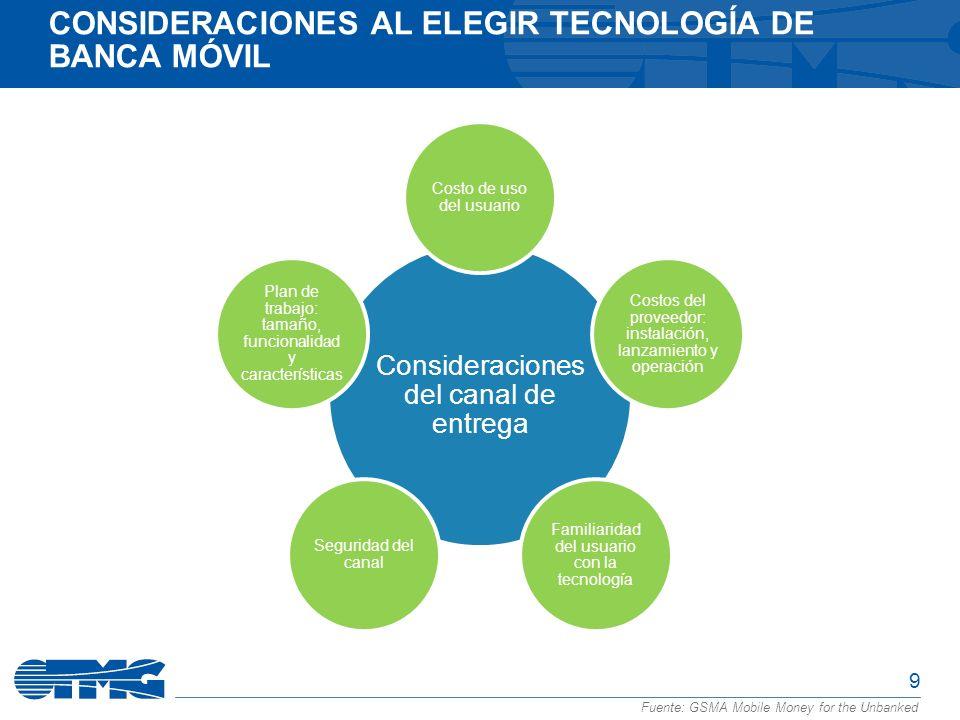 9 CONSIDERACIONES AL ELEGIR TECNOLOGÍA DE BANCA MÓVIL Fuente: GSMA Mobile Money for the Unbanked