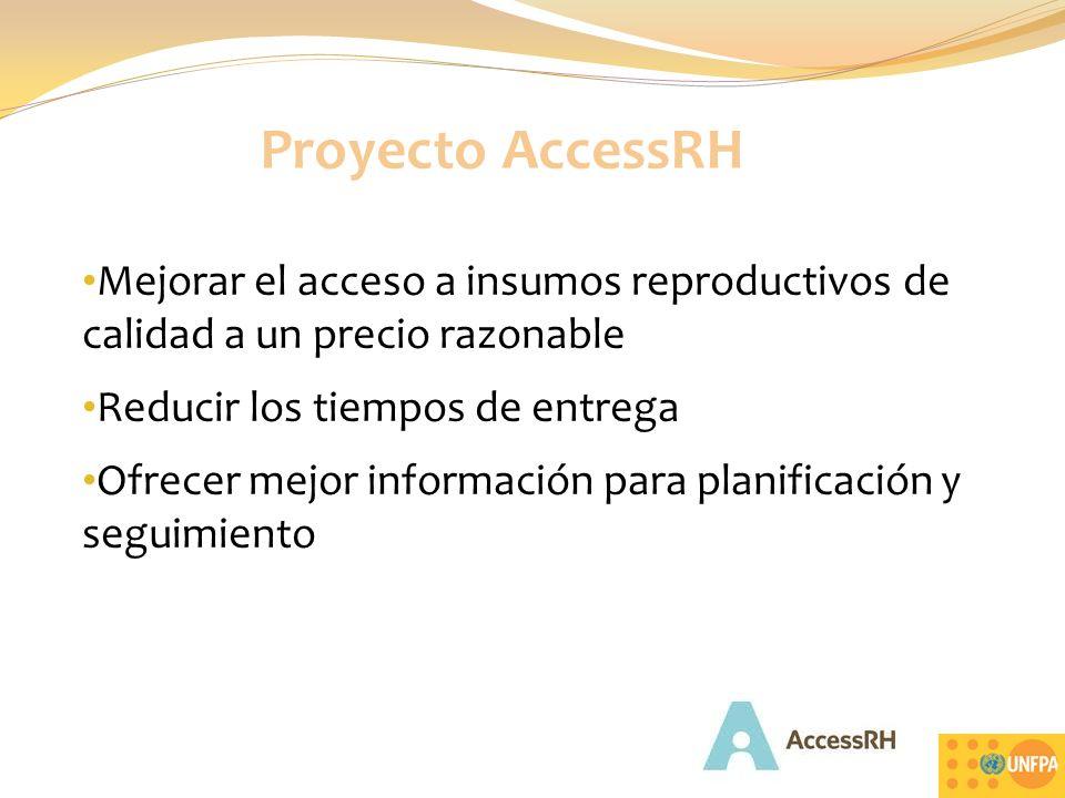 Mejorar el acceso a insumos reproductivos de calidad a un precio razonable Reducir los tiempos de entrega Ofrecer mejor información para planificación y seguimiento Proyecto AccessRH