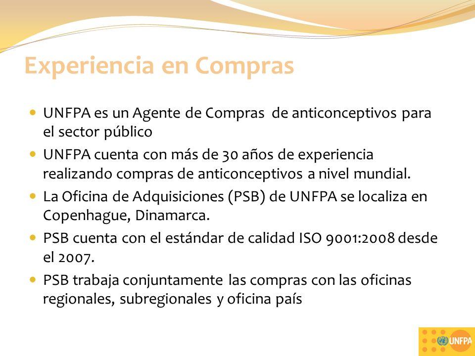 Experiencia en Compras UNFPA es un Agente de Compras de anticonceptivos para el sector público UNFPA cuenta con más de 30 años de experiencia realizando compras de anticonceptivos a nivel mundial.